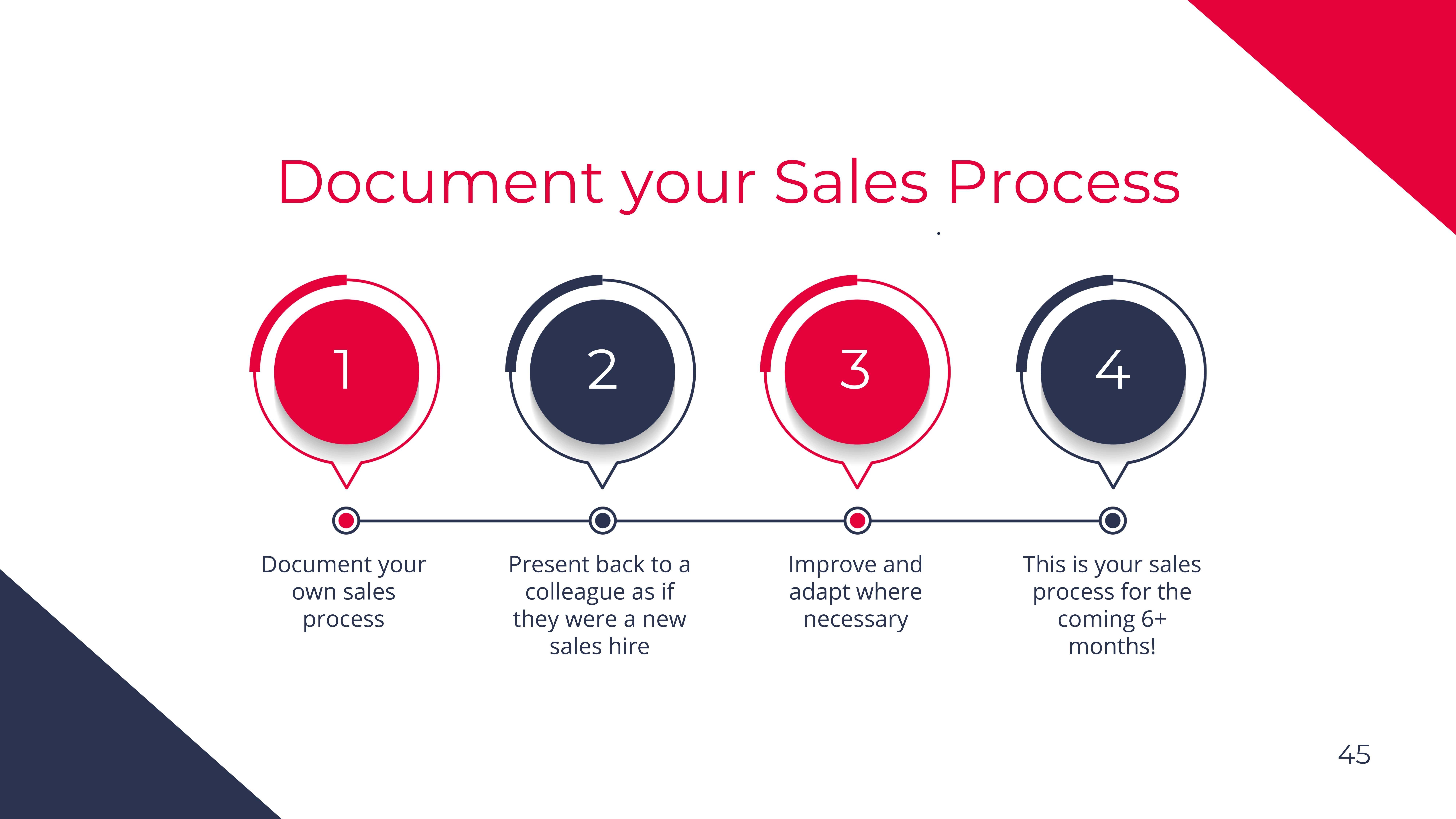 document your sales process