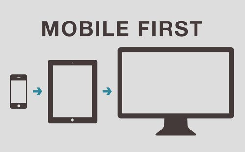 5 reasons to consider a mobile first design