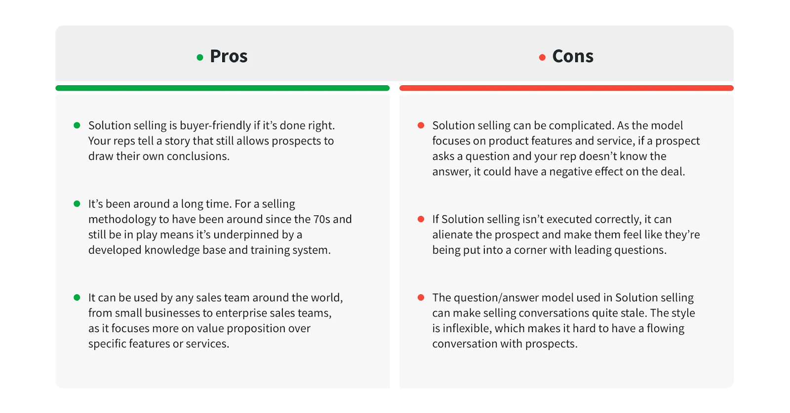 pros-cons-solution-selling